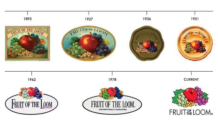 fruit-of-the-loom-logo-2